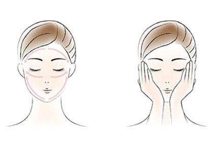 乾燥肌用保湿化粧水ヒフミドエッセンスローションの使用方法